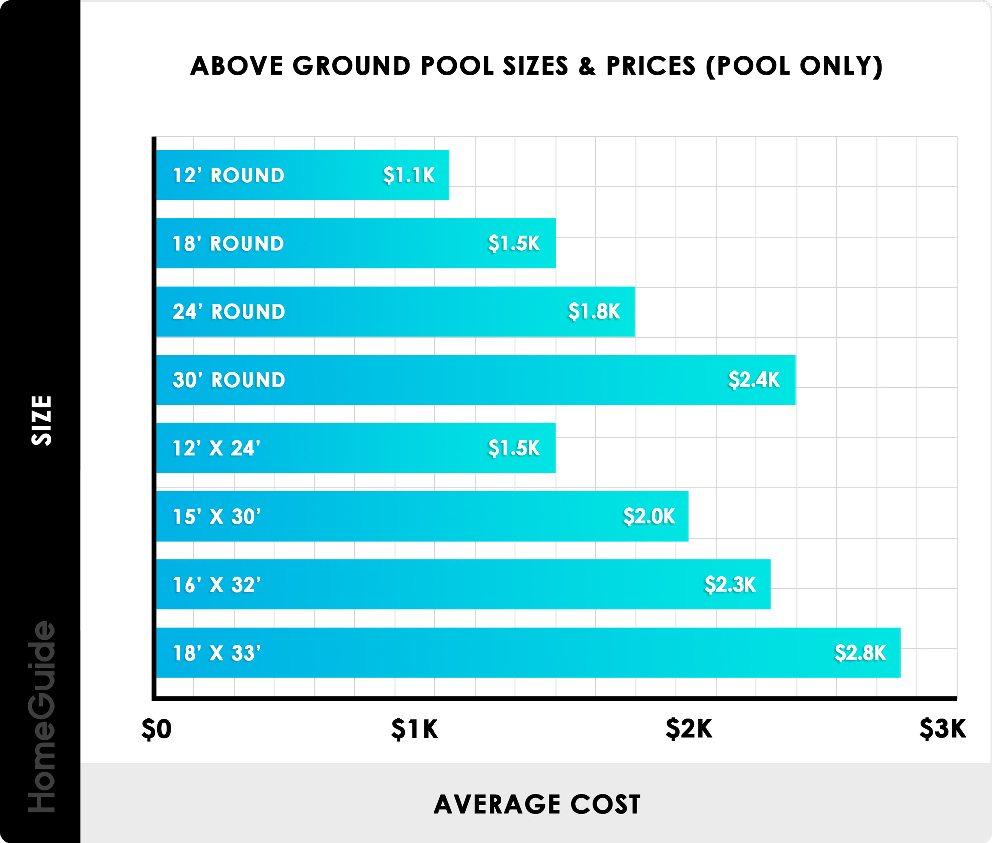 2020 Above Ground Pool Prices Average Installation Costs With Deck