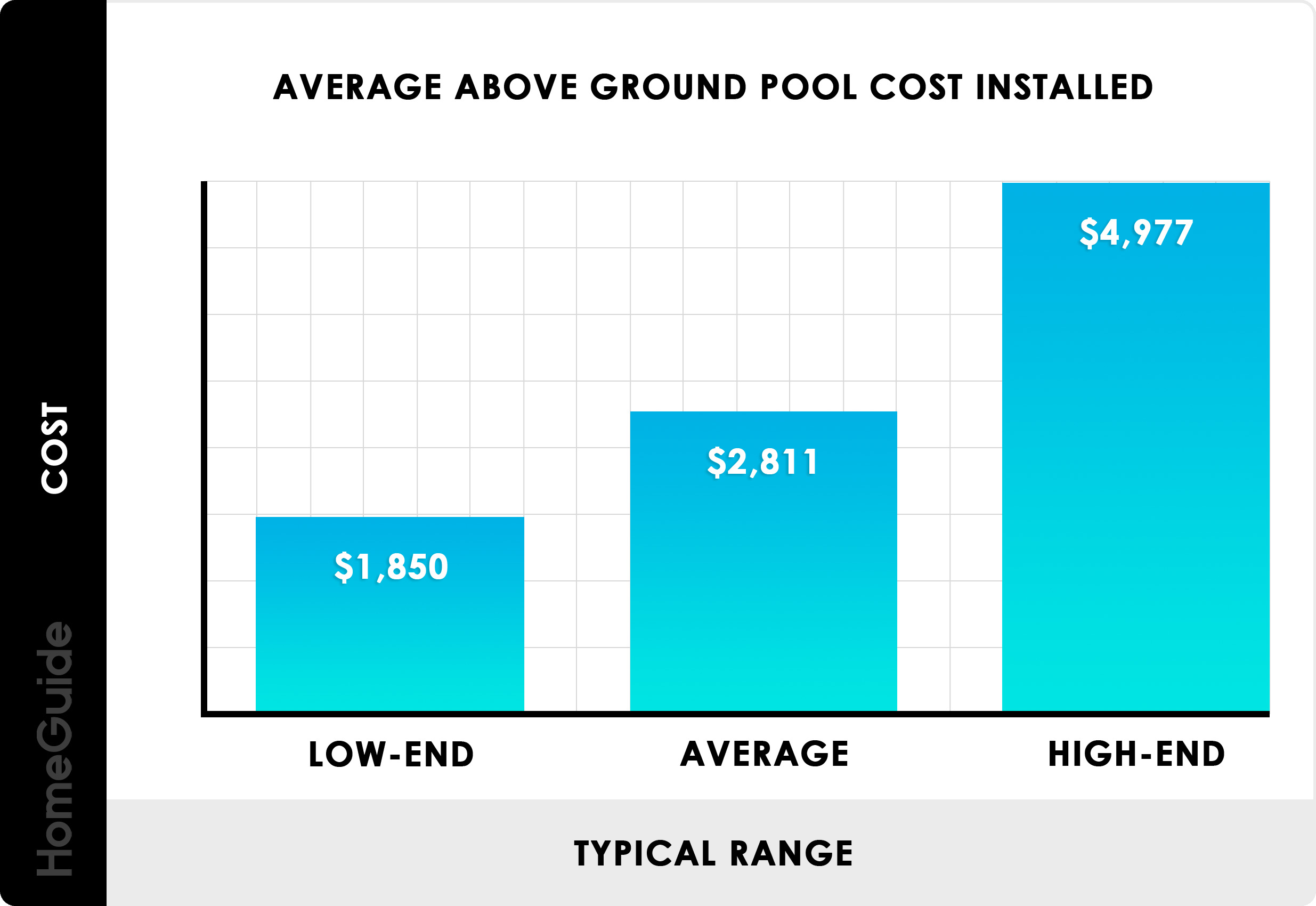 2019 Above Ground Pool Prices | Average Installation Costs ...