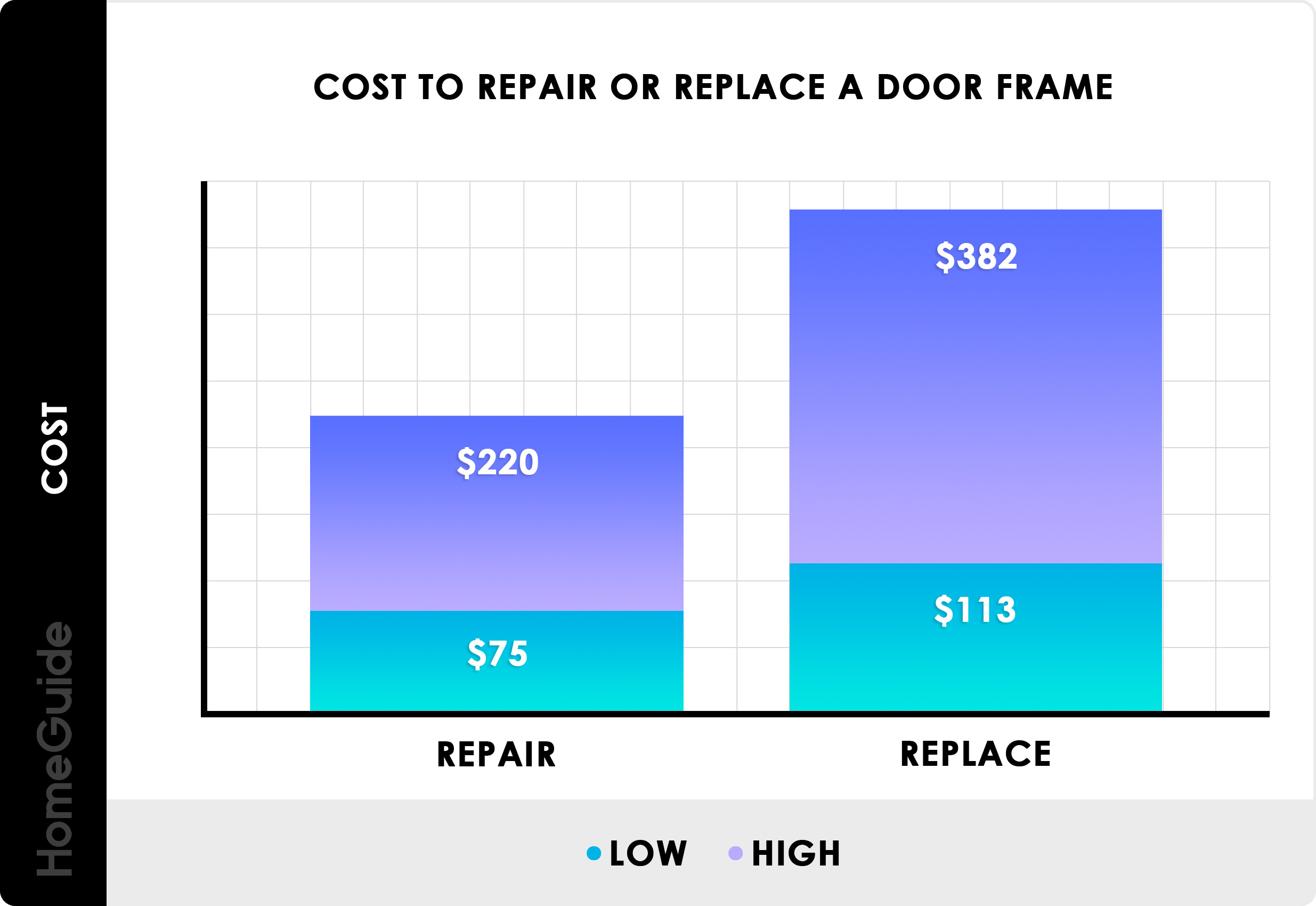 2020 Door Frame Replacement Repair Costs Fix Interior Exterior