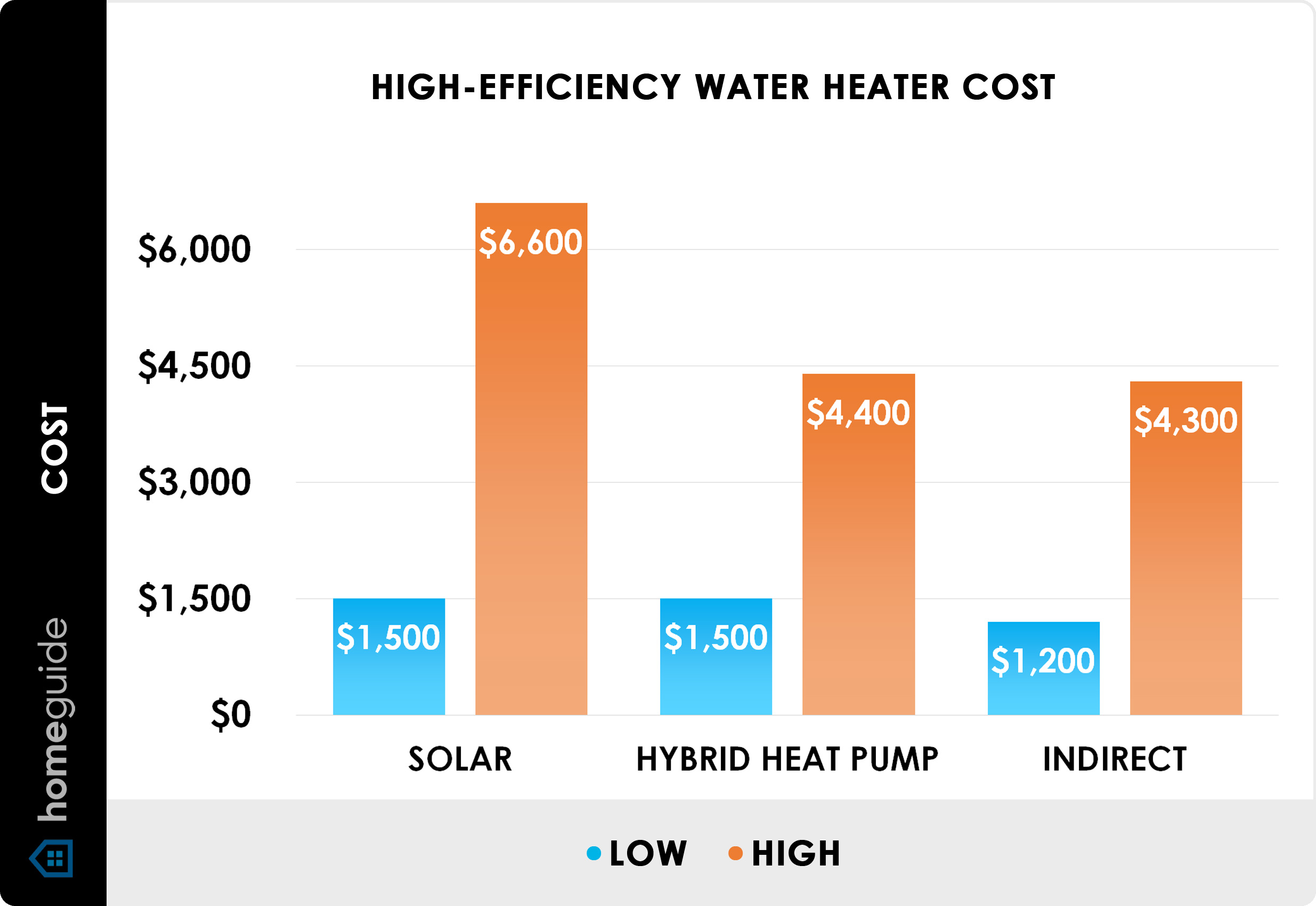 Free water heaters installation in charlotte north carolina map
