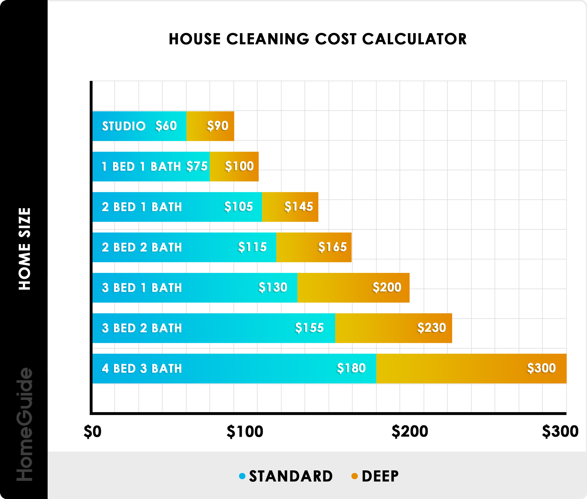 2020 House Cleaning Services Prices | Cost Calculator ...
