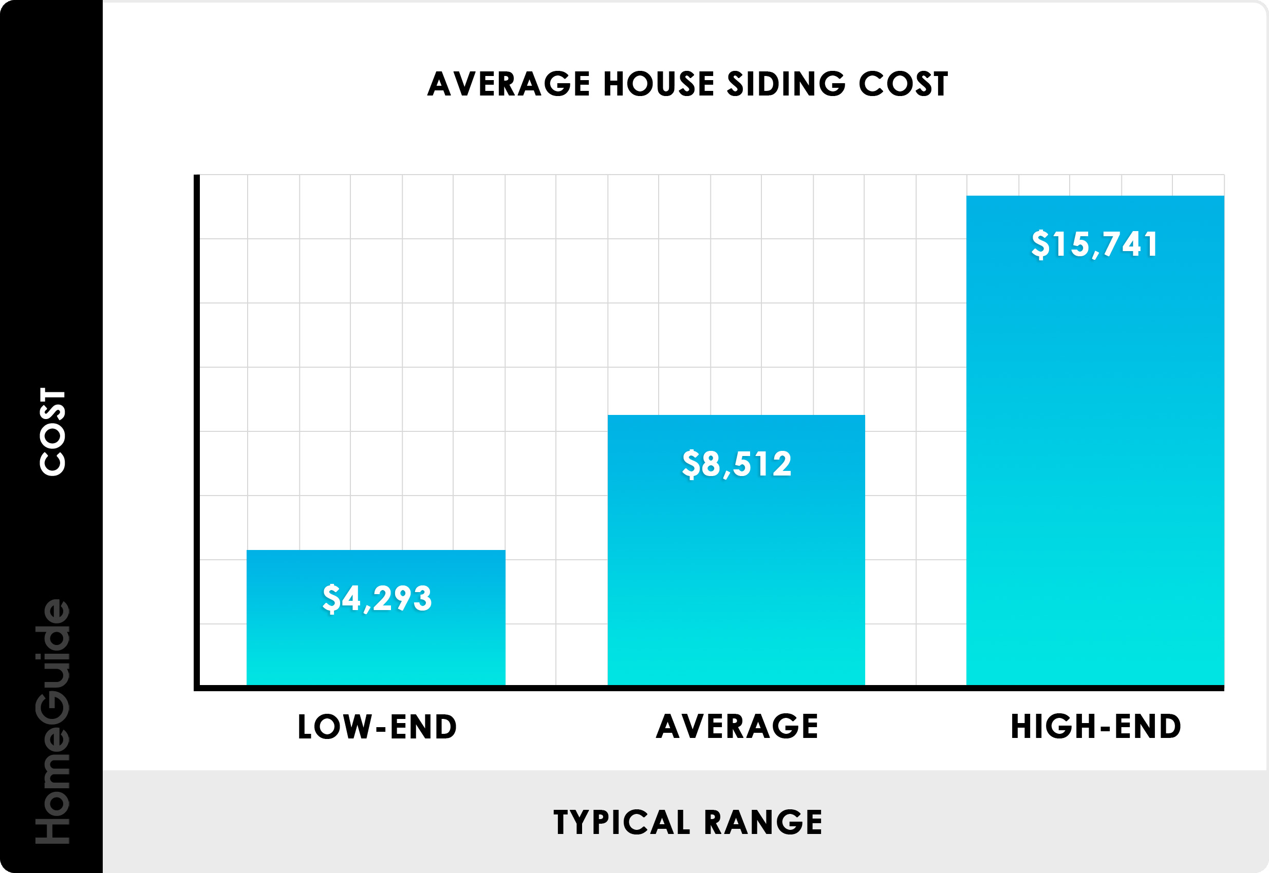 2020 House Siding Cost Average Prices To Reside Replace