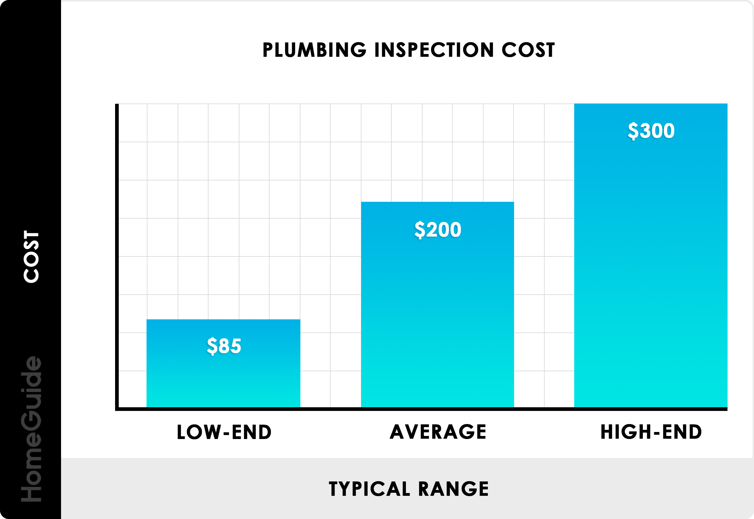 2019 Plumbing Cost Estimates | Average Leaks, Pipe Repairs
