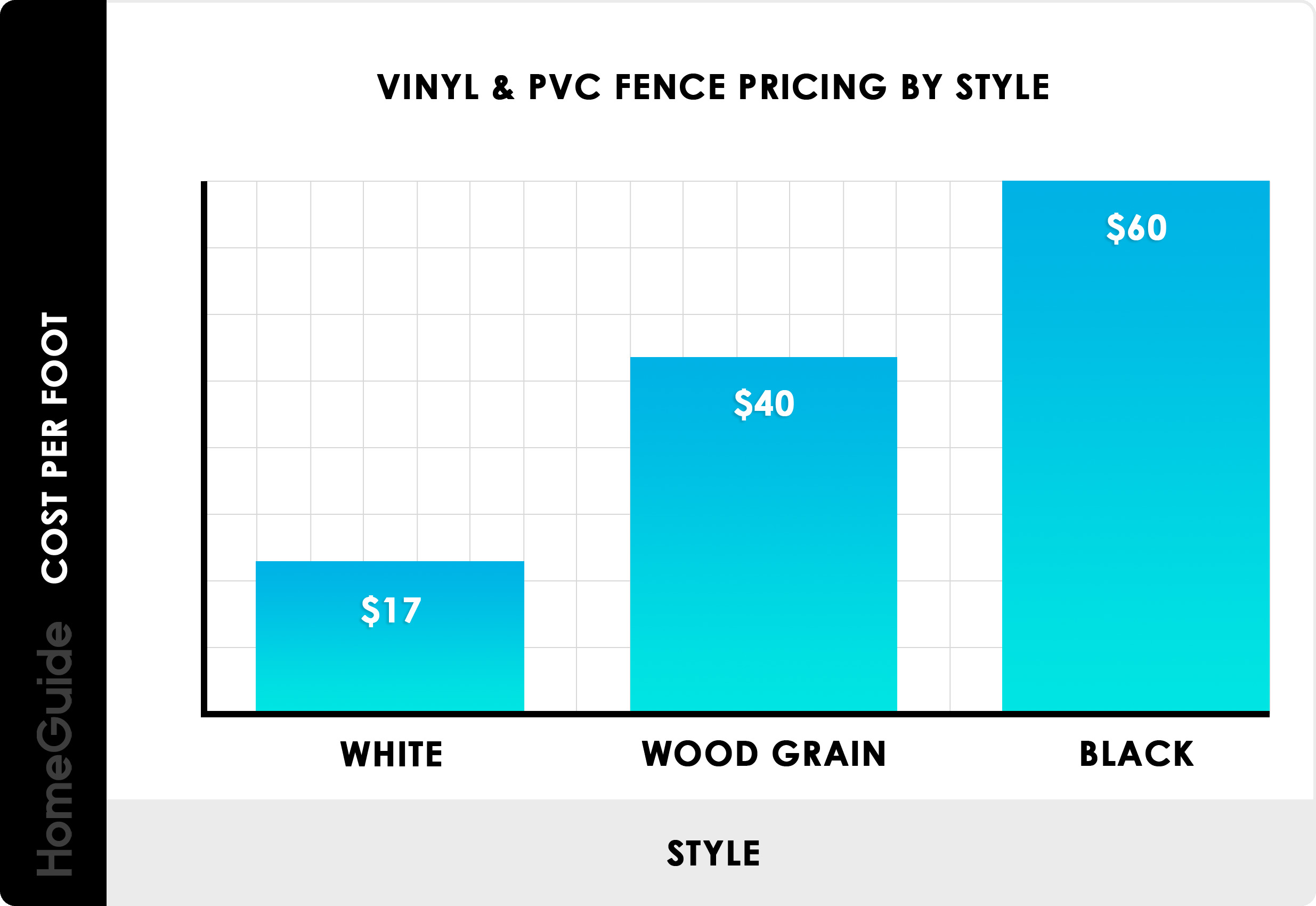 2019 Vinyl Fence Costs | PVC Installation & Per Foot Prices Estimator