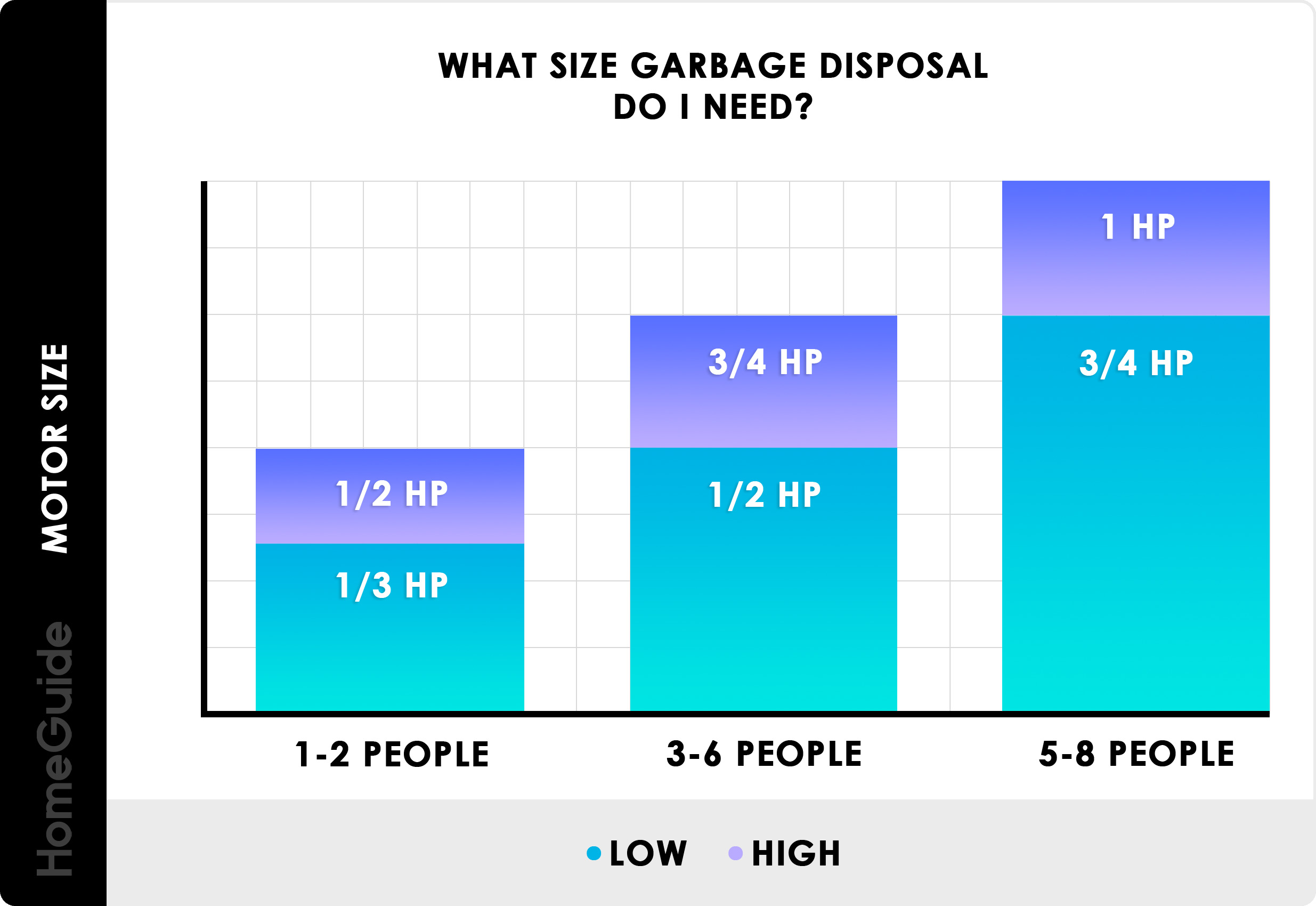 2020 Garbage Disposal Installation Cost Average Price To Replace