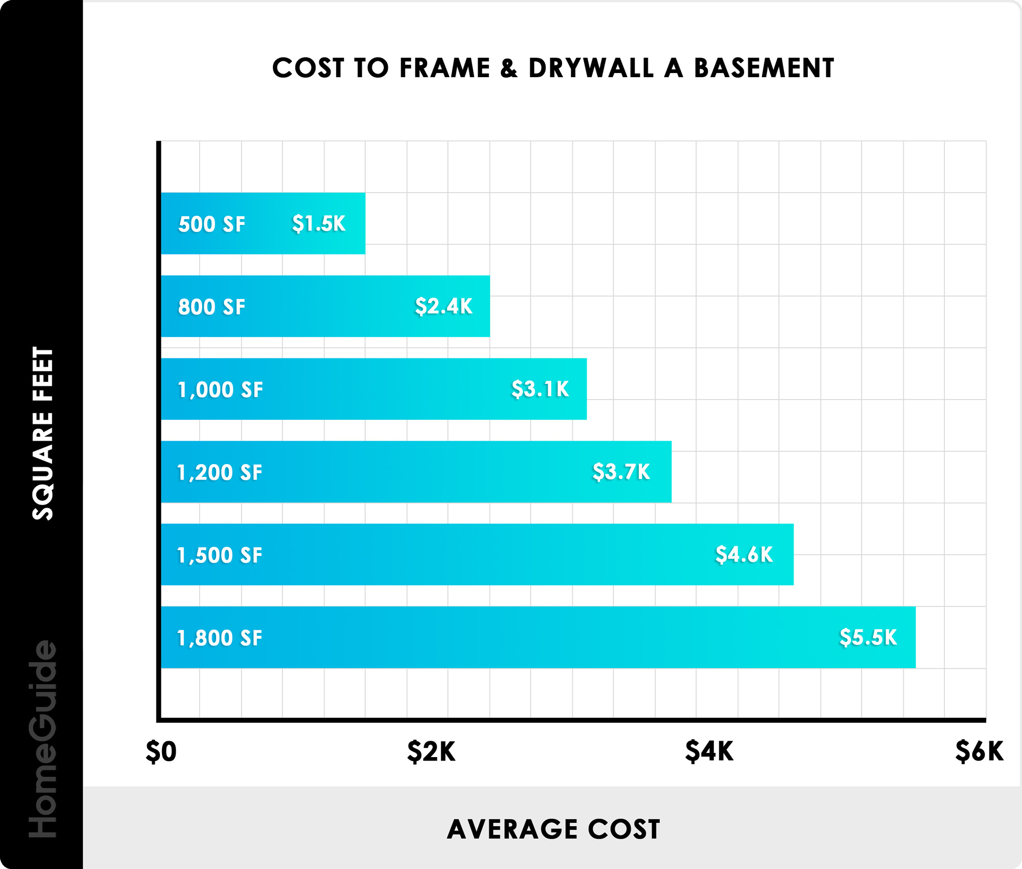 2019 Cost To Finish A Basement