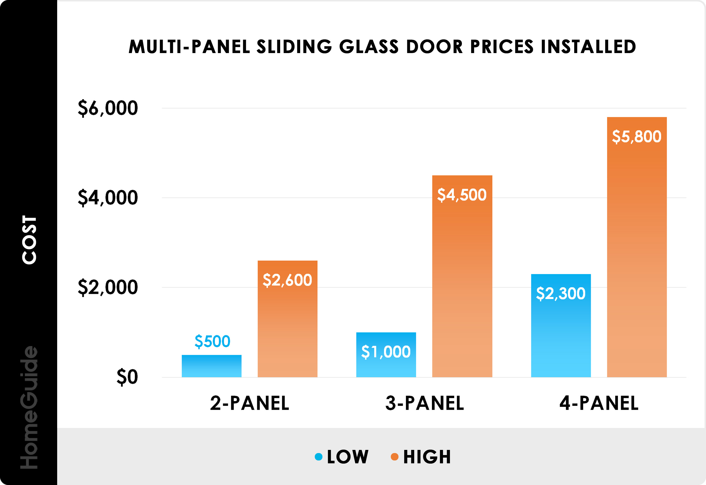 privacy decorative glass the window people.htm 2020 sliding glass doors prices replacement   installation costs  2020 sliding glass doors prices