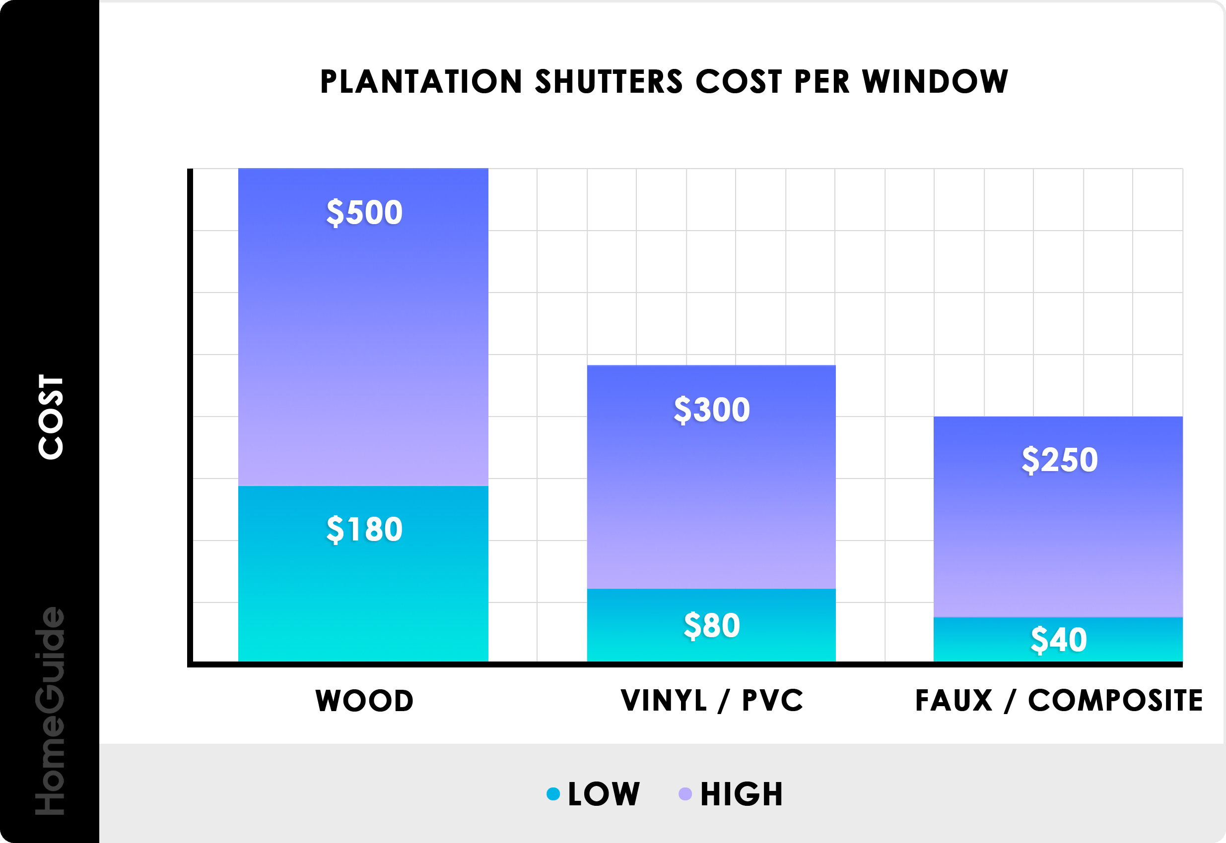 2019 Plantation Shutters Cost Average Prices Per Window