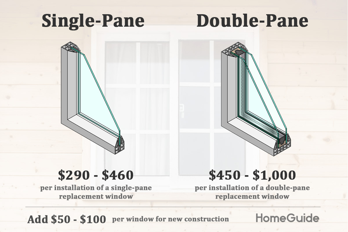 Cost Of Replacing Windows >> Old Replacing Aluminum Frame Single Pane Windows Heritage