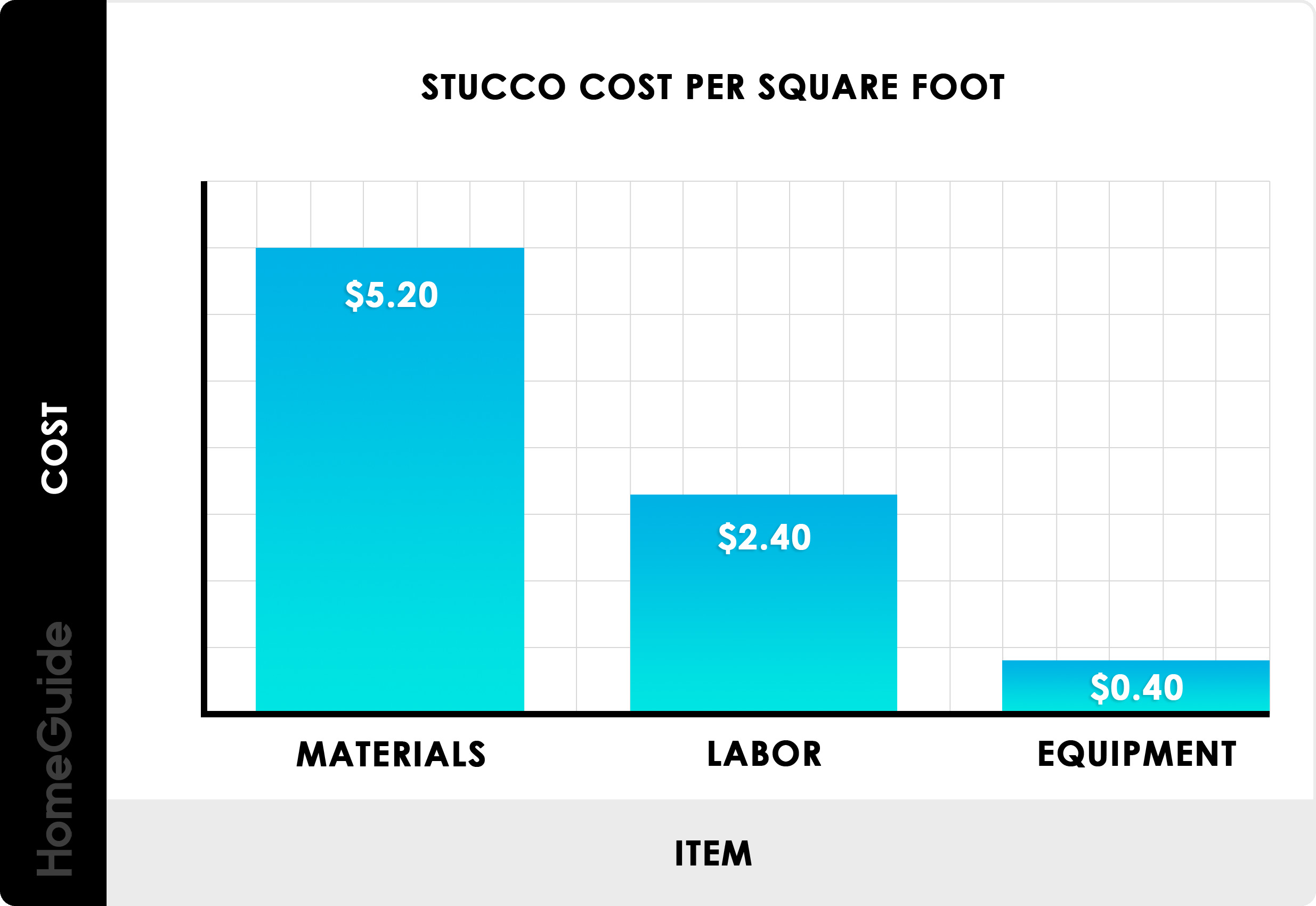 2020 Cost To Stucco A House Stucco Siding Prices Per